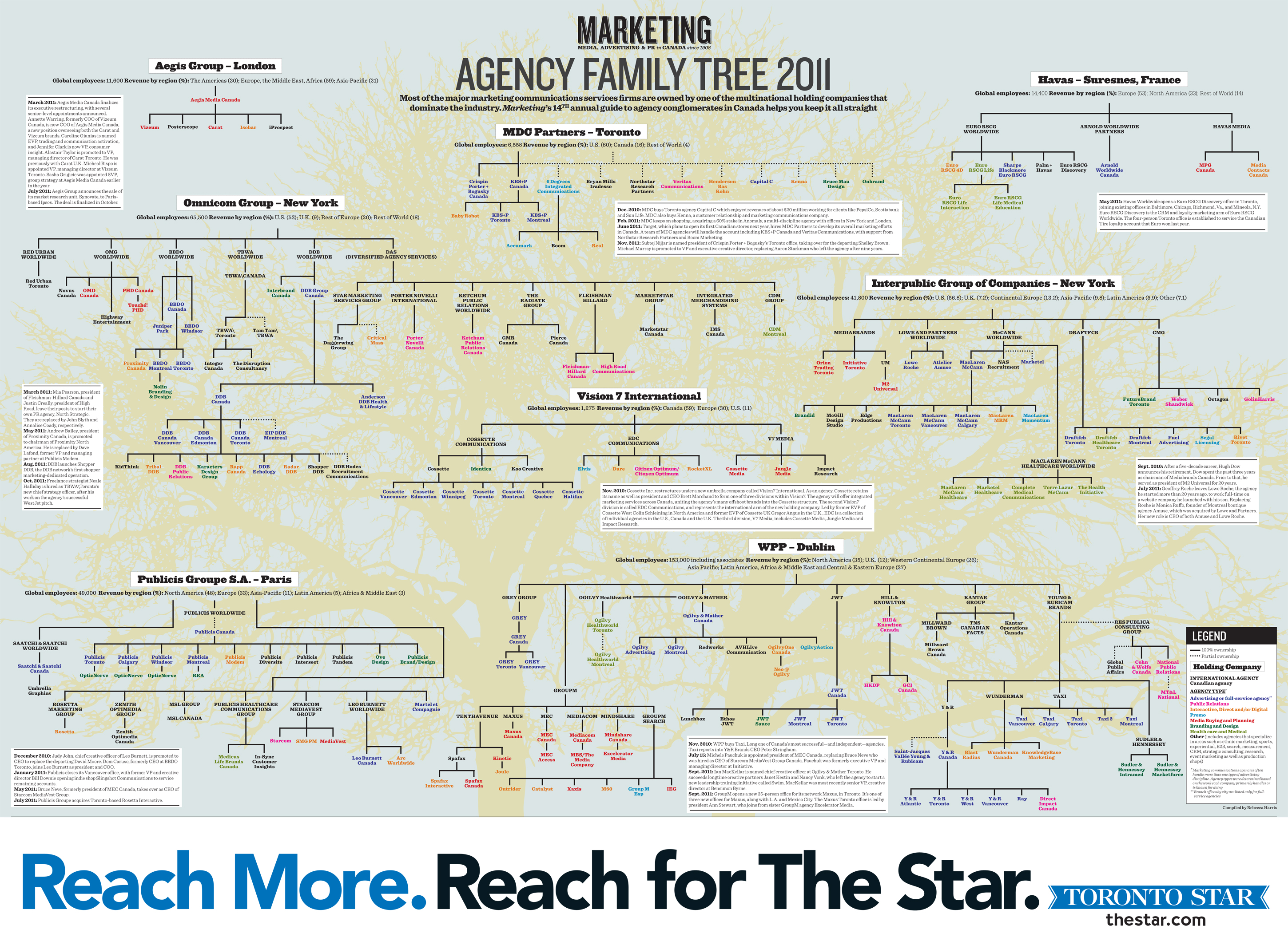check grandiose advertising agency offices ad agency family tree advertising agency office advertising agency